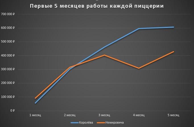 график_блог_1
