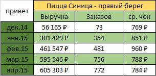 королёва декабрь_апрель